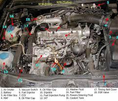 2000 vw golf engine diagram wiring diagrams image gmaili net coolant leak where is it ming from mkiv mk4 golf bora uk rhukmkivs 2000 vw jetta 2 0 engine diagram wiring diagrams bestrh79evelynde