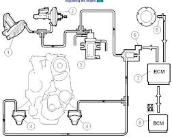 volvo s40 engine diagram volvo v70 d5 engine diagram volvo wiring diagrams