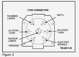 wiring diagram 7 way rv blade wiring diagram gmc trailer plug on ford f350 trailer wiring harness at Ford 7 Way Plug Wiring