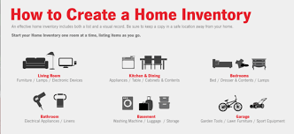 Creating A Home Inventory List Wetzel Insurance In Indiana