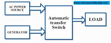 generator changeover switch wiring diagram nz generator generator automatic changeover switch wiring diagram wiring diagrams on generator changeover switch wiring diagram nz