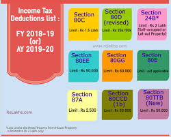 Income Tax Deductions List Fy 2018 19 How To Save Tax For