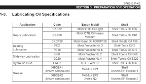 Hydraulic Oil Comparison Chart 40 Disclosed Hydraulic Oil Filter Cross Reference