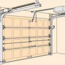king garage doorKing Garage Doors  CLOSED  Garage Door Services  Bakersfield