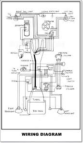 how to build a dune buggy diagram, dune and vw dune buggy wiring diagram Dune Buggy Wiring Diagram #11