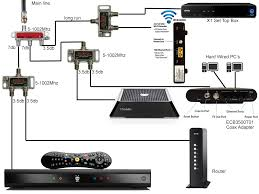 advice setting up my moca network smallnetbuilder forums my house has cat5 wiring how can i use it at Home Wired Network Diagram Comcast Router