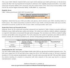 test results nyc gifted talented