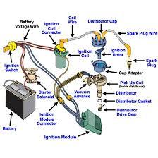 wiring diagram 1980 cj7 jeep ireleast info 1986 jeep cj7 304 wiring diagram jodebal wiring diagram