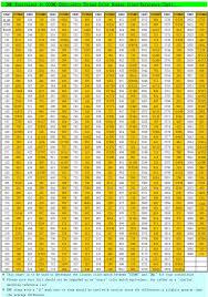 Dmc Embroidery Thread Color Chart 50 Unmistakable Anchor To Dmc Thread Conversion