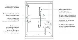 bathtub shower diagram trusted wiring diagrams