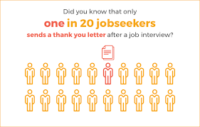 How To Write A Thank You Letter After A Job Interview Livecareer