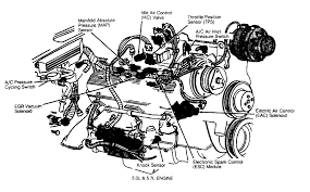 showing post media for 350 chevy engine cartoon 3wvrp knock sensor located chevy 4x4 png 1178x731 350 chevy engine cartoon