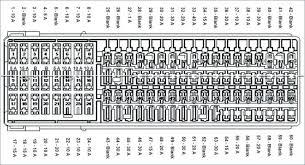 volkswagen jetta fuse box diagram 2014 wiring diagram show jetta fuse box diagram 2013 wiring diagram inside volkswagen jetta fuse box diagram 2013 volkswagen jetta fuse box diagram 2014