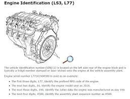 holden and hsv gen iv engine number prefixes just commodores this picture from the vf commodore service manual shows the location and breakdown of the lsa engine number