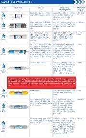 Máy lọc nước RO vòi đơn Sanaky SNK-108STD,Sanaky.info hàng chính hãng