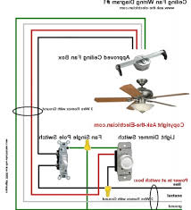 hunter ceiling fans wiring diagram nakedsnakepress com hunter ceiling fan wiring diagram with remote control at Hunter Ceiling Fan Wiring Diagram