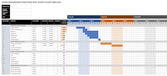Wbs To Gantt Chart 036 Work Breakdown Structure Example For Software