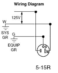pole wire grounding diagram image wiring diagram usa einbausteckdose nema 5 15 110 120v 2 pole 3 wire grounding on 2 pole 3