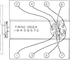 1967 oldsmobile cutlass crank dies the rotor on the distributor if this does not work let me know and i will try a different source