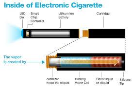 blu cartridge ecig diagram png blu cartridge ecig diagram png 770 x 524