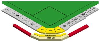 Baum Stadium Seating Chart 2019