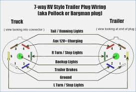 ford trailer wiring diagram 7 way in ford 7 pin trailer wiring ford truck trailer wiring diagram at F350 Trailer Wiring Diagram