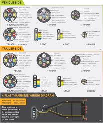 wiringguides jpg and 5 wire trailer wiring diagram carlplant 4 pin trailer wiring diagram at Wiring A Trailer Diagram