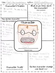 Character Map - Would be great in guided reading with higher ...