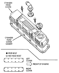 1 upper remove whatever is in the way of cylinder head removal v10 cover shown others similar lower v10 engine bolt stud arrangement