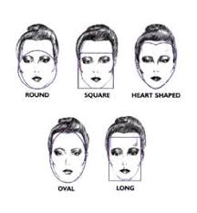 Finding The Right Hairstyle best 25 long face shapes ideas face shape hair 6814 by stevesalt.us