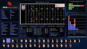 Yes Power Bi Can Do This Free Interactive Nfl Stats