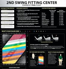 ping golf club dot color chart ping golf club online charts collection