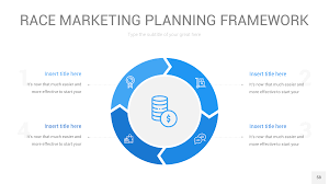 Planning A Presentation Template Marketing Plan Powerpoint Presentation Template