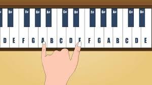 Melodica Finger Chart