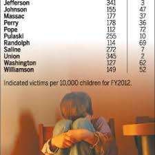 Child Abuse Neglect Reports Rise In Region Local News