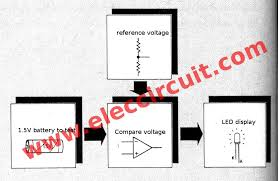 1 5v battery tester circuit using lm324 eleccircuit com the 15 volt battery tester using lm324