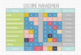 Personal Progress Time Management Chart Sundae Pdf File