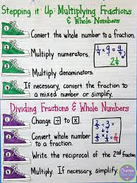Multiplying Fractions By Whole Numbers Anchor Chart Fraction Anchor Charts Includes A Freebie Fifth Grade