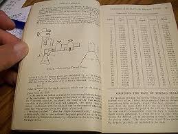 machinist handbook. american machinists handbook by colvin stanley 2nd edition 1914 | what\u0027s it worth machinist