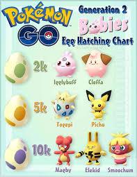 Pokemon Go Egg Chart 2018 Gen 2 Baby Hatches Pokemon Pokemon Go Baby Pokemon