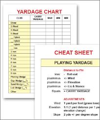 Yardage Chart Playing Yardage Chart Get Better On Purpose