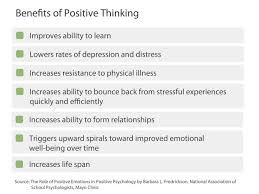 how to think positively pictures wikihow image titled think positively temp checklist 1