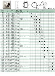 Du Bushing Size Chart 48 Most Popular Flanged Bushing Dimensions