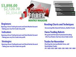 Learn How To Trade The Forex And Stock Market For Profits