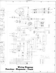 tom 'oljeep' collins fsj wiring page oljeep at 1979 Jeep J10 Wiring Diagram