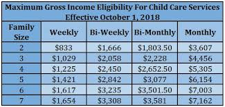 Texas Food Stamp Income Chart Actual Texas Food Stamps Income Chart 2019 Food Stamps Texas