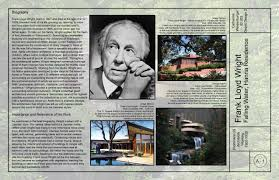 famous architects. Contextual Famous Architects