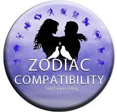Zodiac Compatibility Chart Love Calculator Zodiac Compatibility Calculator Love And Sex Sunsigns Org