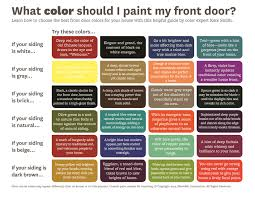 what color to paint front doorWhat Color Should I Paint My Front Door  Homes and Living Blog