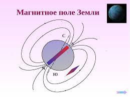Магнитное поле Земли скачать реферат бесплатно и без регистрации  Скачать реферат на тему магнитное поле земли